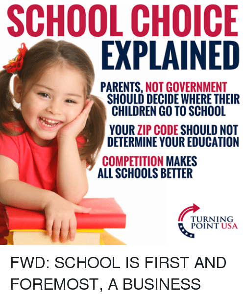 Children, Parents, and School: SCHOOL CHOICE  EXPLAINED  PARENTS, NOT GOVERNMENT  SHOULD DECIDE WHERE THEIR  CHILDREN GO TO SCHOOL  YOUR ZIP CODE SHOULD NOT  DETERMINE YOUR EDUCATION  COMPETITION MAKES  ALL SCHOOLS BETTER  TURNING  POINT USA FWD: SCHOOL IS FIRST AND FOREMOST, A BUSINESS