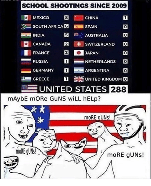School Shooting United States 2019: 25+ Best Memes About Africa, Dank Memes, And School