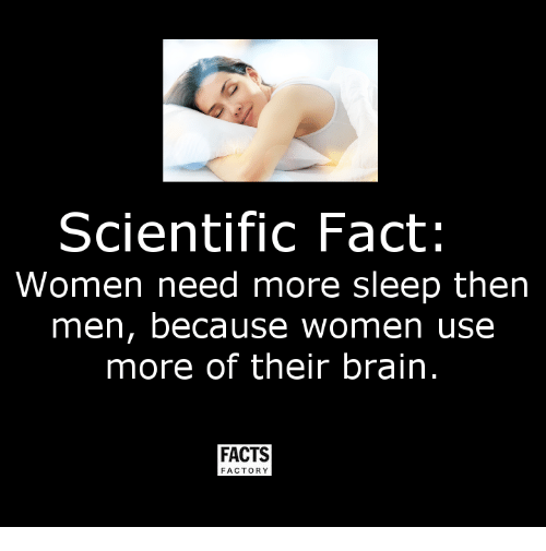 Science Facts Brain: Scientific Fact Women Need More Sleep Then Men Because