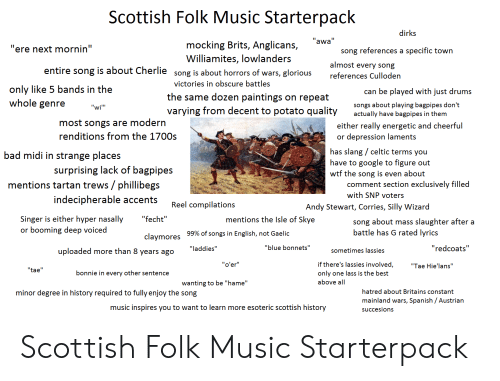 "Bad, Celtic, and Google: Scottish Folk Music Starterpack  dirks  awa  mocking Brits, Anglicans,  Williamites, lowlanders  song is about horrors of wars, glorious  ""ere next mornin""  song references a specific town  entire song is about Cherlie  almost every song  references Culloden  only like 5 bands in the  whole genre  victories in obscure battles  the same dozen paintings on repeat  varying trom decent to potato quality  can be played with just drums  songs about playing bagpipes don't  actually have bagpipes in them  WI  most songs are modern  renditions from the 1700s  either really energetic and cheerful  or depression laments  has slang / celtic terms you  have to google to figure out  wtf the song is even about  bad midi in strange places  surprising lack of bagpipes  mentions tartan trews/ phillibegs  comment section exclusively filled  with SNP voters  indecipherable accents  Reel compilations  Andy Stewart, Corries, Silly Wizard  Singer is either hyper nasally  or booming deep voiced  ""fecht""  mentions the Isle of Skye  song about mass slaughter after a  battle has G rated lyrics  99% of songs in English, not Gaelic  claymore:s  ""laddies""  ""blue bonnets""  ""redcoats""  uploaded more than 8 years ago  sometimes lassies  if there's lassies involved,  only one lass is the best  above all  o'er  ""Tae Hie'lans""  tae  bonnie in every other sentence  wanting to be ""hame""  hatred about Britains constant  mainland wars, Spanish / Austrian  succesions  minor degree in history required to fully enjoy the song  music inspires you to want to learn more esoteric scottish history Scottish Folk Music Starterpack"