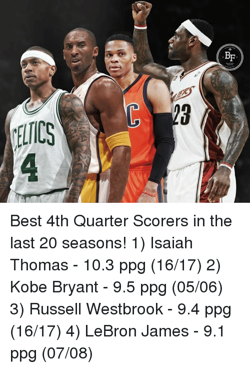 ee96eb2077fe SD Best 4th Quarter Scorers in the Last 20 Seasons! 1 Isaiah Thomas ...