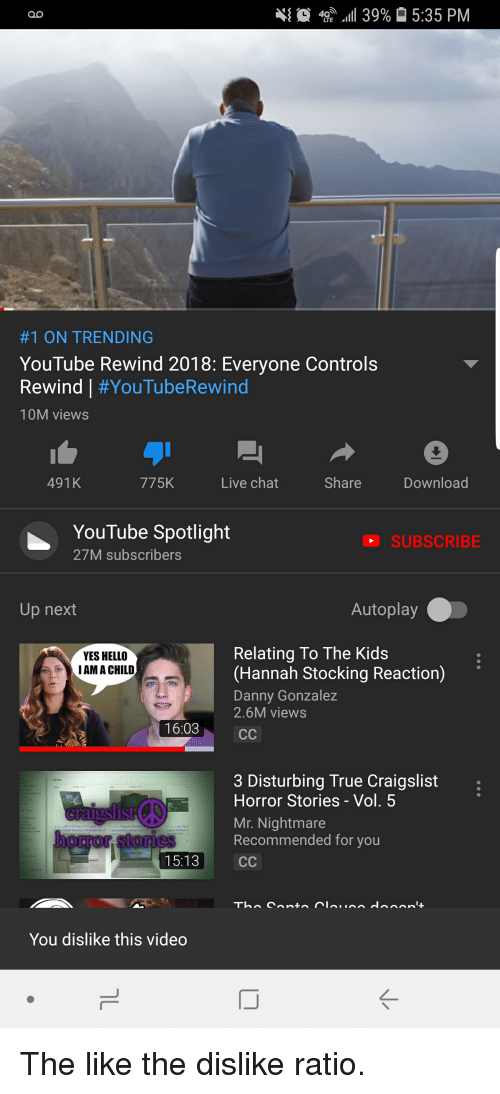 Se 11 39 535 Pm 1 On Trending Youtube Rewind 2018 Everyone Controls Rewind Youtuberewind 10m Views 491k 775k Live Chat Share Download Youtube Spotlight 27m Subscribers J Subscribe Up Next 'when their breath enters a room before they do': meme