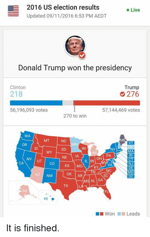 2016 Election Night Live coverage and results