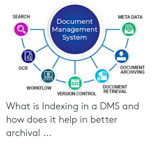 SEARCH META DATA Doent Management System DOENT ARCHIVING OCR ... on