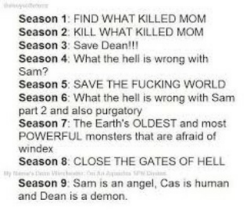 Fucking, Memes, and Angel: Season 1: FIND WHAT KILLED MOM  Season 2: KILL WHAT KILLED MOM  Season 3: Save Dean!!!  Season 4 What the hell is wrong with  Sam?  Season 5: SAVE THE FUCKING WORLD  Season 6: What the hell is wrong with Sam  part 2 and also purgatory  Season 7: The Earth's OLDEST and most  POWERFUL monsters that are afraid of  windex  Season 8: CLOSE THE GATES OF HELL  Season 9: Sam is an angel, Cas is human  and Dean is a demon