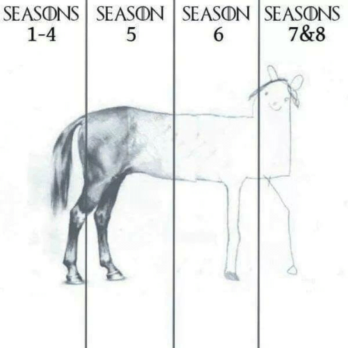 Memes, 🤖, and Season: SEASONISİ SEASON SEASON SEASONS  7&8  1-4