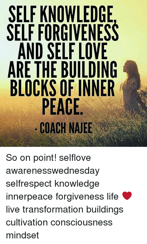 Inner Knowledge Of The Self