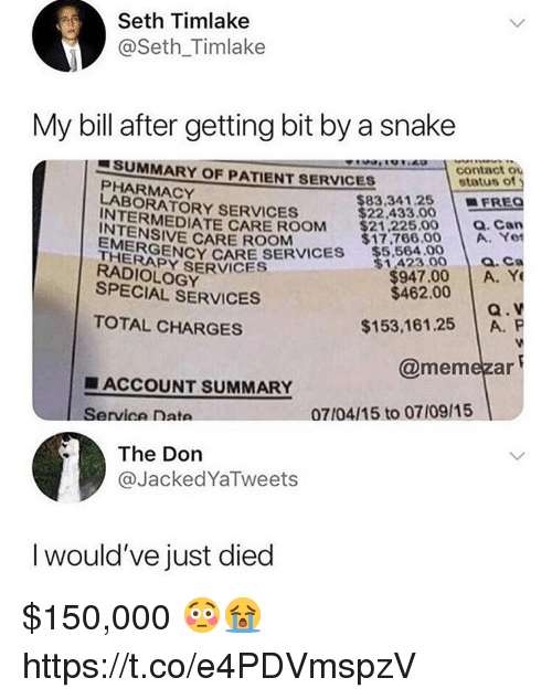 Carolina Panthers, Patient, and Pharmacy: Seth Timlake  @Seth_Timlake  My bill after getting bit by a snake  1-SUMMARY OF PATIENT SERVICES  contact ou  status of  PHARMACY  LABORATORY SERVICES  INTERMED  $22.433,00FREC  $17.766.00 A. Yet  a. Ca  $947.00 A. Ye  TENIEDIATE CARE ROOM $21 225.00.Can  CARE ROOM  EMERG  RADIOLOGY  SPECIAL SERVICES  THERENCY CARE SERVICES 64.00  THERAPY SERVICES  $462.00  TOTAL CHARGES  $153,161.25 A. P  @memezar  ■ ACCOUNT SUMMARY  ervice Data  07104/15 to 07/09/15  The Don  @JackedYaTweets  I would've just died $150,000 😳😭 https://t.co/e4PDVmspzV