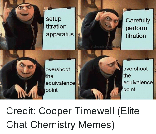 Memes, Chat, and 🤖: setup  titration  apparatus  Carefully  perform  titration  mes  overshoot  the  equivalence  point  overshoot  the  equivalence  point Credit: Cooper Timewell (Elite Chat Chemistry Memes)