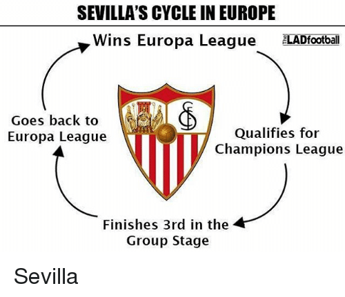 [Image: sevillas-cycle-in-europe-wins-europa-lea...508575.png]