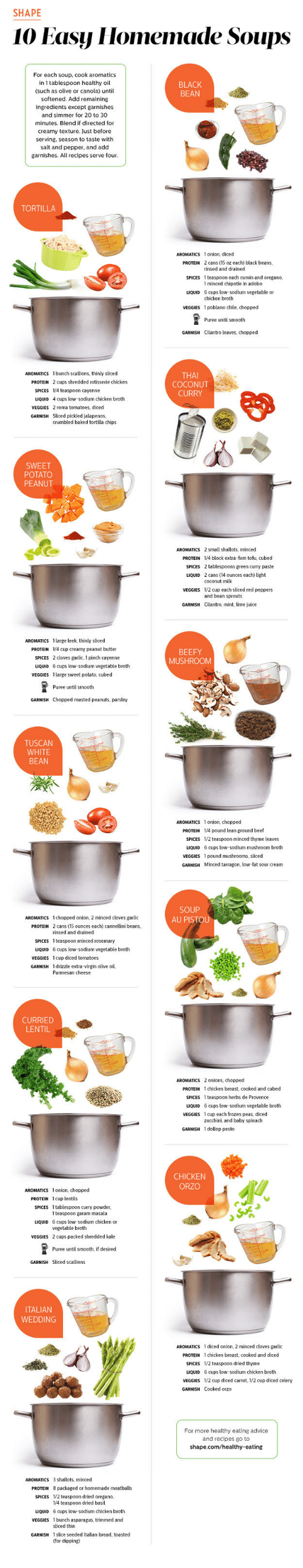 Advice, Baked, and Beef: SHAPE  10 Easy IIomemade Soups  For each soup, cook aromatics  in 1 tablespoon healthy oil  such as olive or canola) until  softened. Add remaining  ingredients except garnishes  and simmer for 20 to 30  minutes. Blend if directed for  creamy texture Just before  serving, season to taste with  salt and pepper, and add  garnishes. All recipes serve four  BLACK  BEAN  TORTILLA  AROHATICS 1onion diced  PROTEIN 2 cans (15 et eachi black beens  rinsed and drained  1 minced chipode in adebo  chicken broth  SPICES 1 teaspoon each oumin and oregano,  LQUID 6oups low sodium vegelable or  VEGGIES 1poblano chile, chopeed  Puree untíi smooth  GARNISH  Cilantro leaves, chopped  AROMATİCS  bunch scallions thniriced  THAI  PROTEIN 2 cups shredded sotisserie chicken  14 teaspoon cayenne  SPICES  LIQUID 4 cups low sodium chicken broth  CURRY  VEGGIES 2 roma somatoes, diced  GARNISH Sliced pickled jalapesos  crumbled baked tortilla chips  POTATO  AROMATICS 2 small shallets, minced  PROREIN 14 block estra frm tofu, cubed  SPICES 2 tablespoons green curry paste  LIQID 2 cans (14 ounces each)Ight  VEGGES  12 cup each siced ted peppers  GARNISH Cilantro, mint, lime juice  ARONATICS arge leek thinly sliced  PROTEIN  V4 cup creamy peanut butter  BEEFY6 9  SPMCES 2 cloves garlik1 pinch cayenne  LIQUID 6 cups low -sodium vegetable bioth  VEGGIES 1large sweet potato, cubed  Paree untd smooth  GARNISH Chepped roasted peanuts, parsley  TUSCAN  WHITE  BEAN  縫 HATICS lonn chopped  PROTEIN 14 pound lean geound beef  SMCES V2 teespoos minced thyme leaves  UQUID 6 oups low-sodium mushroom broth  VEGGIES 1 pound mushrooms, sliced  GARNISH Minced tarragon, low-fat sour cream  SOUP  RONATICS 1chapped onion, 2 minced clowes garlic  PROTEIN 2 cans (15 ounces each) carnellini beans  rinsed and drained  SMCES teaspoon minced rosemary  LIQUID 6 cups low-sodiam vegetable bioth  VEGGIES  lcup diced tomatoers  İdrizde extra virgin ahmae  Panmesan cheese  GARNISH  CURRIED  AROMATICS 2 o