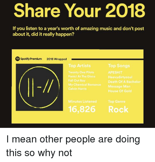 Share Your 2018 if You Listen to a Year's Worth of Amazing