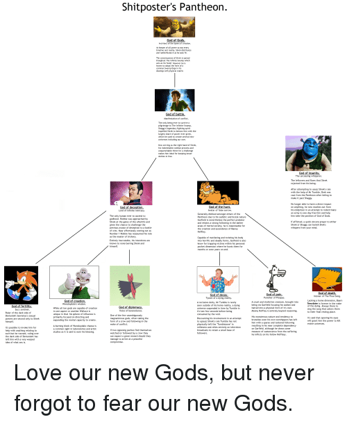 """God, Love, and Sex: Shitposter's Pantheon  Architect of the layers of creation  As keeper of all power across every  timeline and reality, Shrek distributes  and redistributes it as he sees fit.  The consciousness of Shrek is spread  thoughout The Infinite Swamp which  acts as his """"body"""" However he is  form  common  rea  con  on  pilgrimage to The Infinite Swamp,  Shaggy's legendary fighting spirit  impelled Shrek to bestow him with the  ven  which he used to create several new  uni  Now serving as the right hand of Shrek,  his indomitable combat prowess and  unquenchable thirst for a challenge  makes him ideal for keeping lesser  deities in line  God of insanit  The unceasing whisperer.  The leftovers and flaws that Shrek  rejected from his being  After attempting to usurp Shrek's rule  with the help of Mr Tumble, Drek was  cast from the Pantheon after failing to  make it past Shaggy  No longer able to have a direct impact  on anything, he now re  his voidprison in an attempt to indoctrinate  an army to one day free him and help  him take the position of God of Gods  ut from  God of deception  Lord of infinite intricacy  Avatar of false sorrow  The only human ever to ascend to  godhood. Robbie was approached by  Shrek at the gates of the afterlife and  given the chance to challenge the  previous avatar of deception to a battle  Generally disliked amongst others of the  Pantheon due to his sadistic and brutal nature  Garfield is nevertheless the perfect predator  and retains a strong following in the darker  areas of mortal society, he is responsable for  the crea  If afflicted, a quick sincere prayer to either  Shrek or Shaggy can banish Drek's  from your mind  wits. Near effortlessly coming out  Number 1 Robbie has reassumed his role  the master of trickery  Сара  into horrific and deadly forms, Garfield is also  know for trapping victims within his personal  pocket dimension where he hunts them for  months or even years on end  , his intentions are  barring Shrek"""
