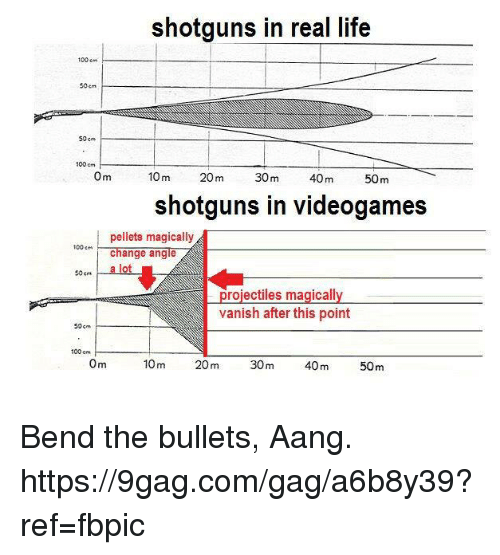 9gag, Anaconda, and Dank: shotguns in real life  100 cm  50cm  100 em  Om  100m  20m  30m  40m  50m  shotguns in videogames  pellets magically  100  change angle  50 cm  a lot  rojectiles magica  vanish after this point  50 cm  100 em  10 m 20m  30m  40m  50m  0m Bend the bullets, Aang. https://9gag.com/gag/a6b8y39?ref=fbpic