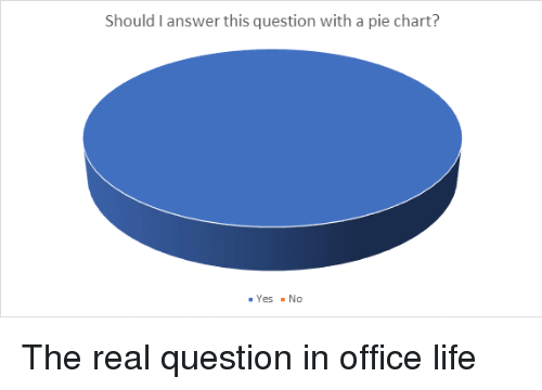 Should L Answer This Question With A Pie Chart Yes No The Real