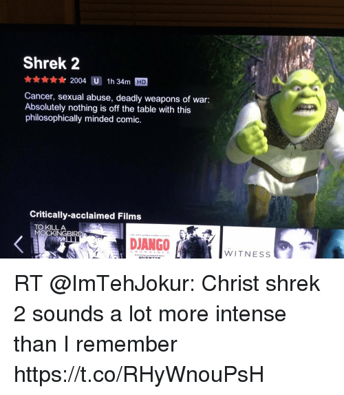 Shrek 2 2004 U 1h 34m Hd Cancer Sexual Abuse Deadly Weapons Of War Absolutely Nothing Is Off The Table With This Philosophically Minded Comic Critically Acclaimed Films To Kill A Mockingbir Django