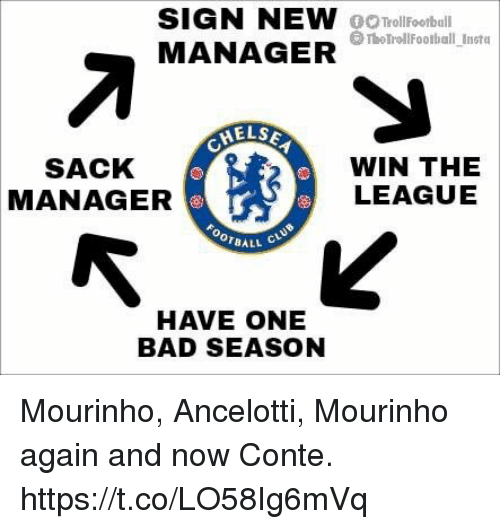 Bad, The League, and League: SIGN NEW TrollFooball  MANAGER  DOTrollFoorball  TheTrollFoothall Instu  ELSE  SACK  MANAGER  WIN THE  LEAGUE  OTBALL  HAVE ONE  BAD SEASON Mourinho, Ancelotti, Mourinho again and now Conte. https://t.co/LO58Ig6mVq