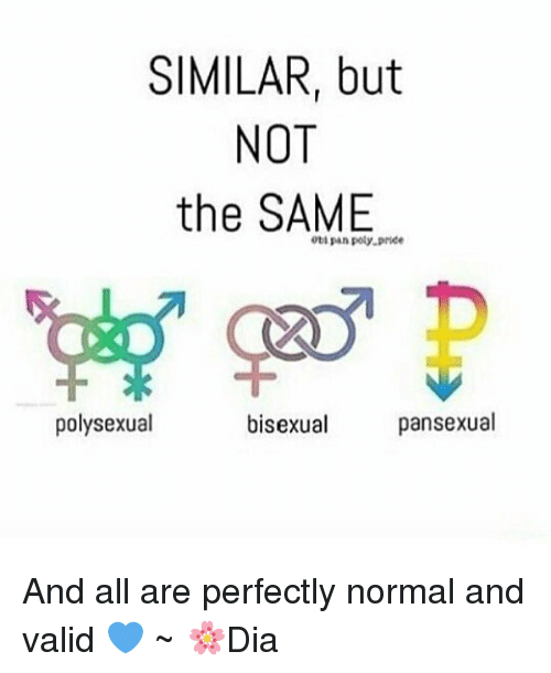 Difference between polysexual and pansexual
