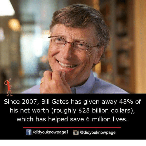 Image result for bill gates given away