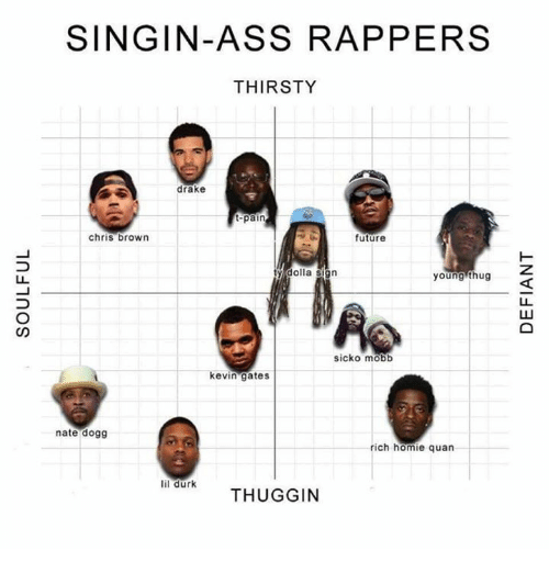 Singin Ass Rappers Thirsty Drake E T Pain Chris Brown Future Young