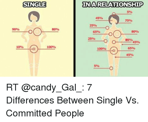 Dating someone vs being in a relationship