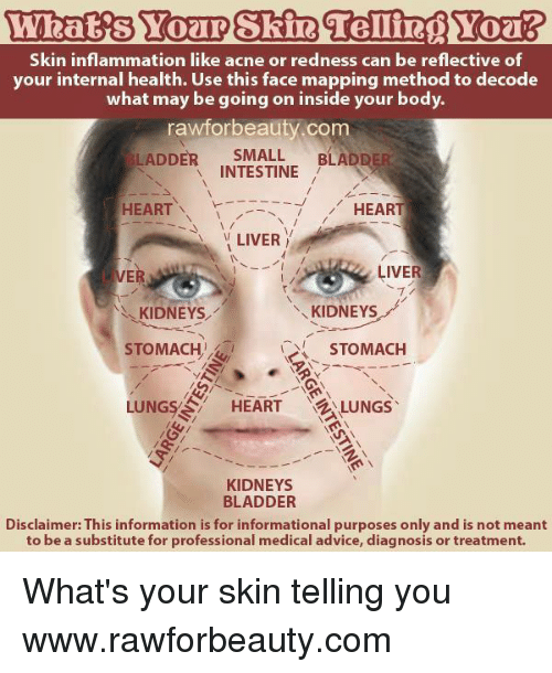 Skin Inflammation Like Acne or Redness Can Be Reflective of ... on zit mapping, anxiety mapping, skin mapping, atrial fibrillation mapping, botox mapping, anthrax mapping,