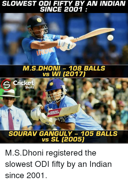 Memes, Indian, and 🤖: SLOWEST ODI FIFTY BY AN INDIAN  SINCE 2001:  M.S.DHONI 108 BALLS  vs WI (2017)  C Cricke  Shots  SOURAV GANGULY 105 BALLS  s SL (2005) M.S.Dhoni registered the slowest ODI fifty by an Indian since 2001.