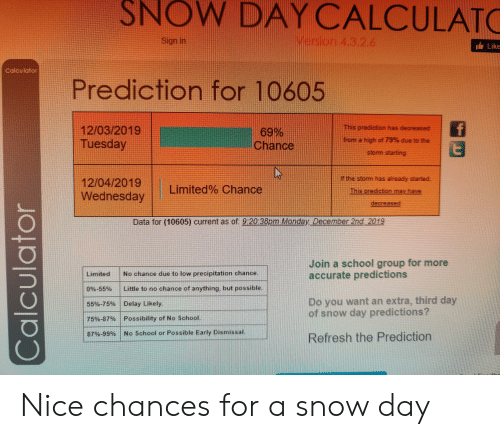 School, Calculator, and Limited: SNOW DAY CALCULATO  Version 4.3.2.6  Sign in  Like  Calculator  Prediction for 10605  f  12/03/2019  Tuesday  This prediction has decreased  69%  Chance  from a high of 79% due to the  storm starting  If the storm has already started  12/04/2019  Wednesday  Limited% Chance  This prediction may have  decreased  Data for (10605) current as of. 9:20 38pm Monday December 2nd 2019  Join a school group for more  accurate predictions  Limited  No chance due to low precipitation chance.  Little to no chance of anything, but possible.  0%-55%  Do you want an extra, third day  of snow day predictions?  55%-75% | Delay Likely  Possibility of No School.  75%-879%  No School or Possible Early Dismissal.  87%-99%  Refresh the Prediction  Calculator Nice chances for a snow day