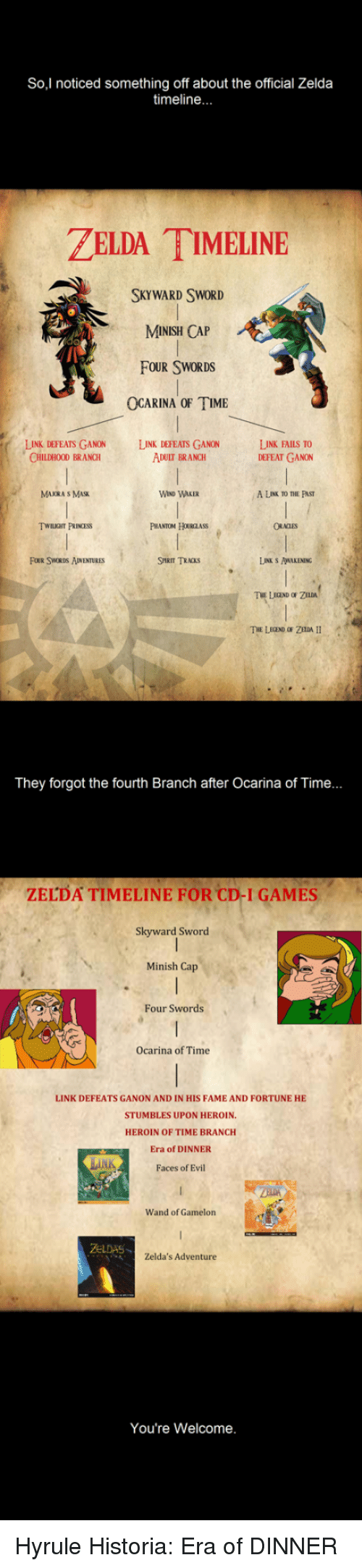 soi noticed something off about the official zelda timeline zelda