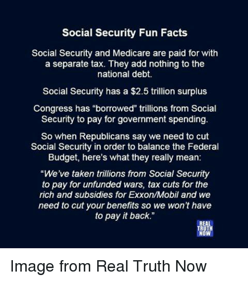 """Facts, Taken, and Budget: Social Security Fun Facts  Social Security and Medicare are paid for with  a separate tax. They add nothing to the  national debt.  Social Security has a $2.5 trillion surplus  Congress has """"borrowed"""" trillions from Social  Security to pay for government spending.  So when Republicans say we need to cut  Social Security in order to balance the Federal  Budget, here's what they really mean:  """"We've taken trillions from Social Security  to pay for unfunded wars, tax cuts for the  rich and subsidies for Exxon/Mobil and we  need to cut your benefits so we won't have  to pay it back."""" Image from Real Truth Now"""
