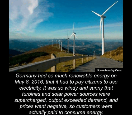 some amazing facts germany had so much renewable energy on 6366937 ✅ 25 best memes about renewable energy renewable energy memes