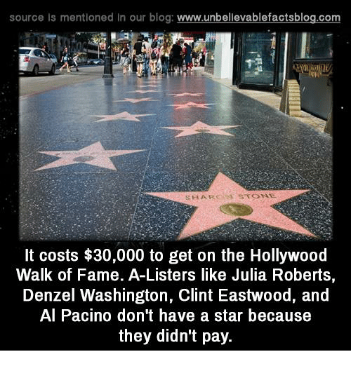 Al Pacino, Denzel Washington, and Memes: source is mentioned in our blog  www.unbelievablefactsblog.com  It costs $30,000 to get on the Hollywood  Walk of Fame. A-Listers like Julia Roberts,  Denzel Washington, Clint Eastwood, and  Al Pacino don't have a star because  they didn't pay.