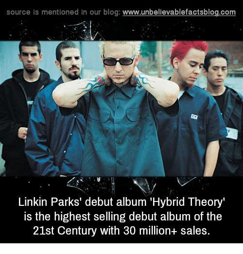 Memes, Blog, and 🤖: source Is mentioned In our blog  www.unbelievablefactsblog.com  Linkin Parks' debut album 'Hybrid Theory'  is the highest selling debut album of the  21st Century with 30 million+ sales.