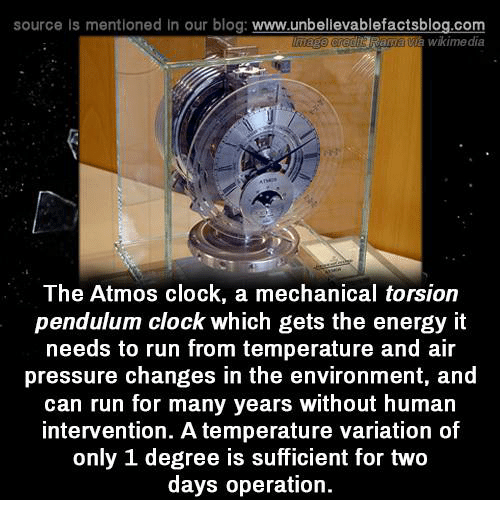 Clock, Energy, and Memes: source Is mentioned In our blog  www.unbelievablefactsblog.com  Wikimedia  The Atmos clock, a mechanical torsion  pendulum clock which gets the energy it  needs to run from temperature and air  pressure changes in the environment, and  can run for many years without human  intervention. A temperature variation of  only 1 degree IS sufficient for two  days operation.