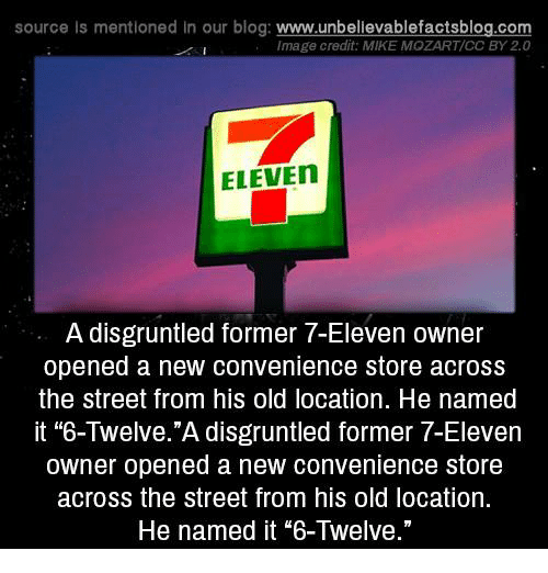 """7-Eleven, Memes, and Blog: source Is mentioned in our blog: www.unbellevablefactsblog.co  Image credit: MIKE MOZART/CC BY 2.0  ELEVEN  A disgruntled former -Eleven owner  opened a new convenience store across  the street from his old location. He named  it """"6-Twelve. """"A disgruntled former 7-Eleven  owner opened a new convenience store  across the street from his old location  He named it """"6-Twelve."""""""