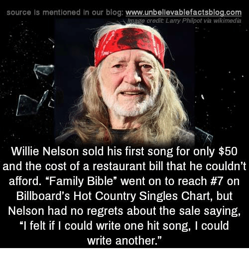 "Family, Memes, and Bible: source is mentioned in our blog: www.unbellevablefactsblog.com  Image credit Larry Philpot via wikimedia  Willie Nelson sold his first song for only $50  and the cost of a restaurant bill that he couldn't  afford. ""Family Bible"" went on to reach #7 on  Billboard's Hot Country Singles Chart, but  Nelson had no regrets about the sale saying,  ""l felt if I could write one hit song, I could  write another."""