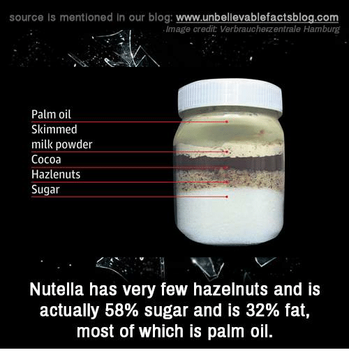 Memes, Blog, and Image: source is mentioned in our blog: www.unbellevablefactsblog.com  Image credit Verbraucherzentrale Hamburg  Palm oil  Skimmed  milk powder  Cocoa  Hazlenuts  Sugar  Nutella has very few hazelnuts and is  actually 58% sugar and is 32% fat,  most of which is palm oil