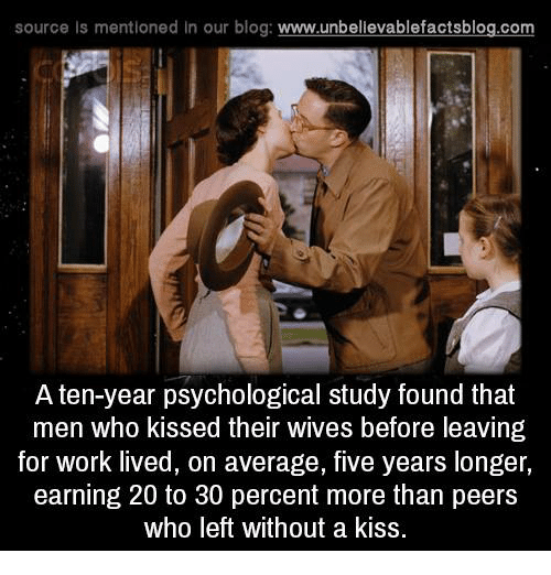 Memes, Work, and Blog: source ls mentioned In our blog  www.unbelievablefactsblog.com  A ten-year psychological study found that  men who kissed their Wives before leaving  for work lived, on average, five years longer  earning 20 to 30 percent more than peers  who left without a kiss.