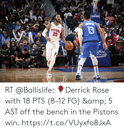 Memes, Ford, and Rose: SPALDING  BuksaN  13  PISTONS  25  r  nk  SPALDING  Ford  SYSTEM  adas RT @Ballislife: 🌹Derrick Rose with 18 PTS (8-12 FG) & 5 AST off the bench in the Pistons win.   https://t.co/VUyxfo8JxA