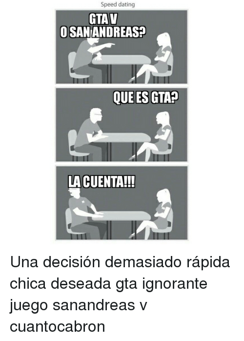 Dating chat que significa