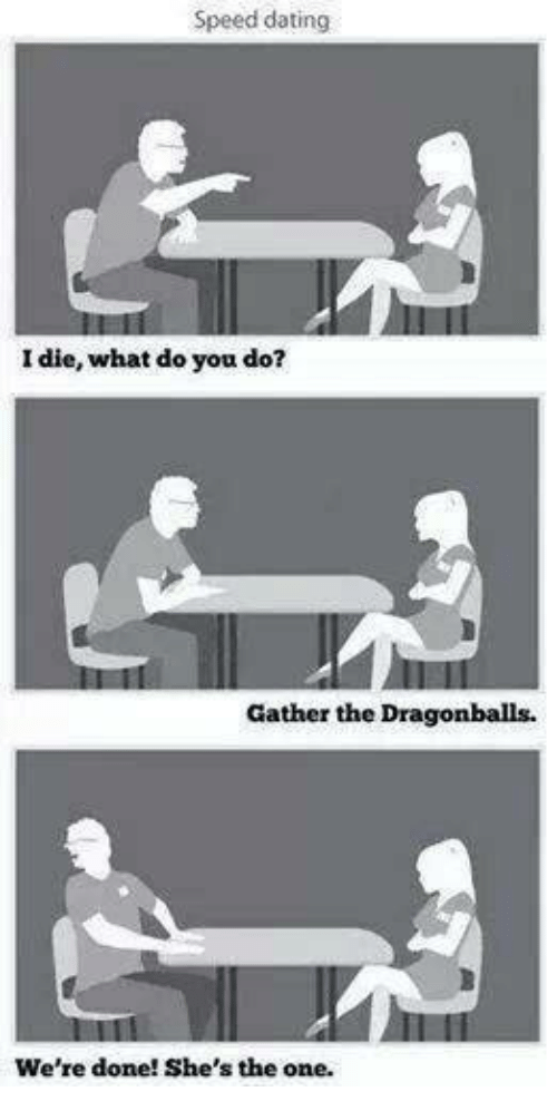 Dragon ball speed dating