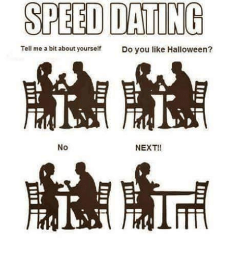 What to Do What to Wear and How to Act on a Speed Date