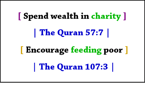 Quran, Wealth, and Poor: [ Spend wealth in charity ]  | The Quran 57:7 |  Encourage feeding poor  | The Quran 107:3 |