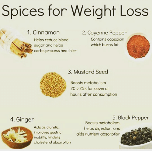 Spices For Weight Loss 1 Cinnamon 2 Cayenne Pepper Contains