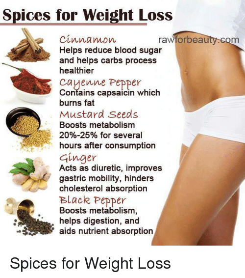 Spices For Weight Loss A Cinnamon Rawforbeau Com Helps Reduce Blood