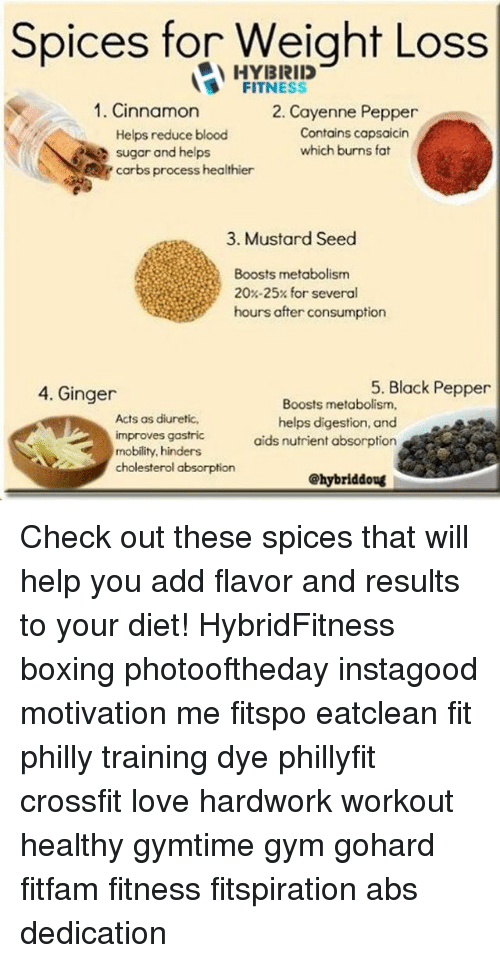 Spices For Weight Loss Hybrid Fitness 1 Cinnamon 2 Cayenne Pepper