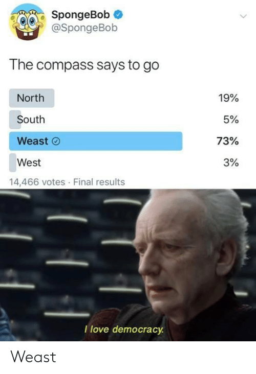 Love, SpongeBob, and Democracy: SpongeBob  @SpongeBob  The compass says to go  19%  5%  73%  3%  North  South  Weast O  West  14,466 votes Final results  I love democracy Weast