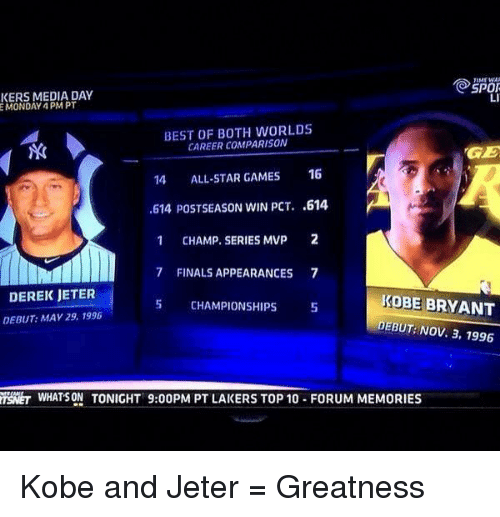 All Star, Kobe Bryant, and Memes: SPOR  KERS MEDIA DAY  MONDAY 4 PM PT  BEST OF BOTH WORLDS  CAREER COMPARISON  GE  14 ALL STAR GAMES  16  .614 POSTSEASON WIN PCT  .614  1 CHAMP, SERIES MVP  2  7 FINALS APPEARANCES 7  DEREK JETER  KOBE BRYANT  5 CHAMPIONSHIPS  5  DEBUT: MAV 29, 1996  DEBUT: Nov. 3, 1996  TSNET WHAT SON TONICHT 9:00PM PT LAKERS TOP 10 FORUM MEMORIES Kobe and Jeter = Greatness