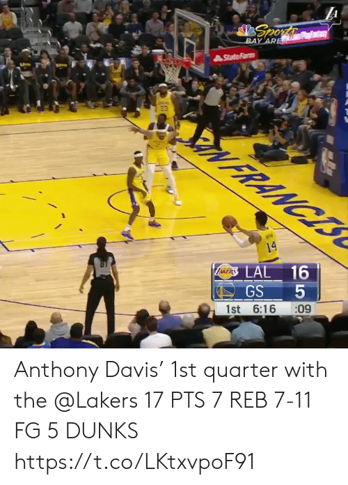 7/11, Los Angeles Lakers, and Memes: Sporks  BAY ARE  23  N FRANCIS  14  AuaRS LAL 16  5  GS  09  1st 6:16 Anthony Davis' 1st quarter with the @Lakers   17 PTS 7 REB 7-11 FG 5 DUNKS   https://t.co/LKtxvpoF91