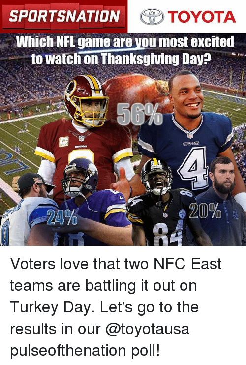 Memes, Toyota, and Excite: SPORTSNATION  TOYOTA  Which NFL game are Mou most excited  to Watchon Thanksgiving Day?  620% Voters love that two NFC East teams are battling it out on Turkey Day. Let's go to the results in our @toyotausa pulseofthenation poll!